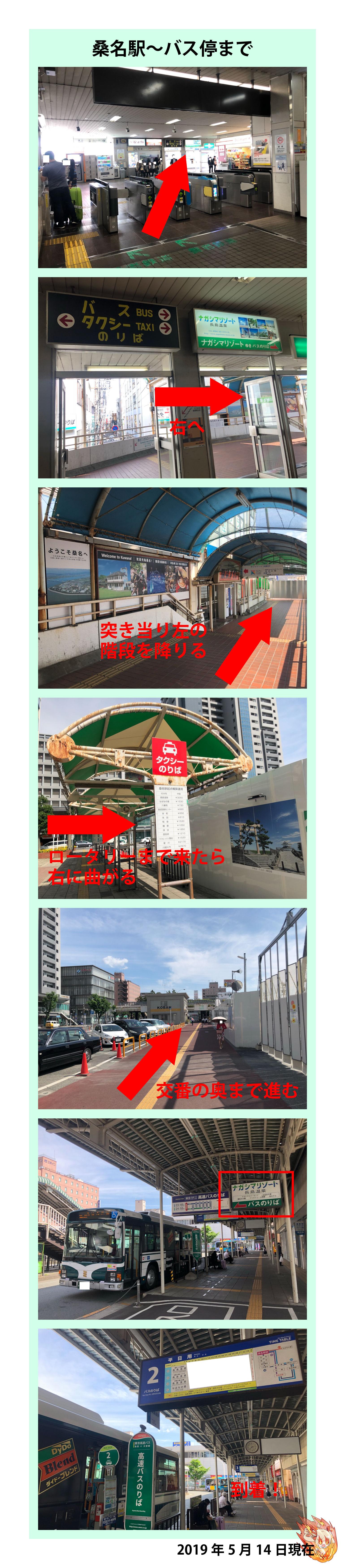 桑名駅からバス停までの道のりを写真付きでご紹介